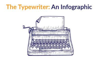 Infographic: The Typewriter