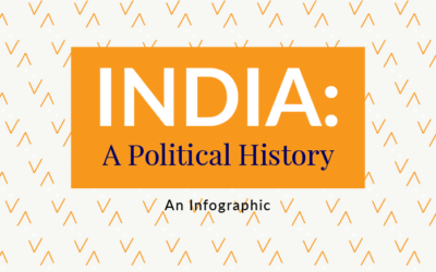 India: A Political History